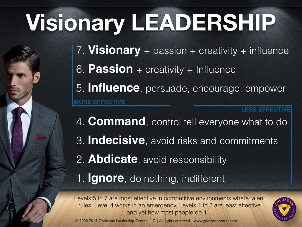 visionary leadership Visionary leadership: creating scenes that change the future nano tools for leaders® are fast, effective leadership tools that you can learn and start using in less than 15 minutes — with the potential to significantly impact your success as a leader and the engagement and productivity of the people you lead contributor: greg shea.
